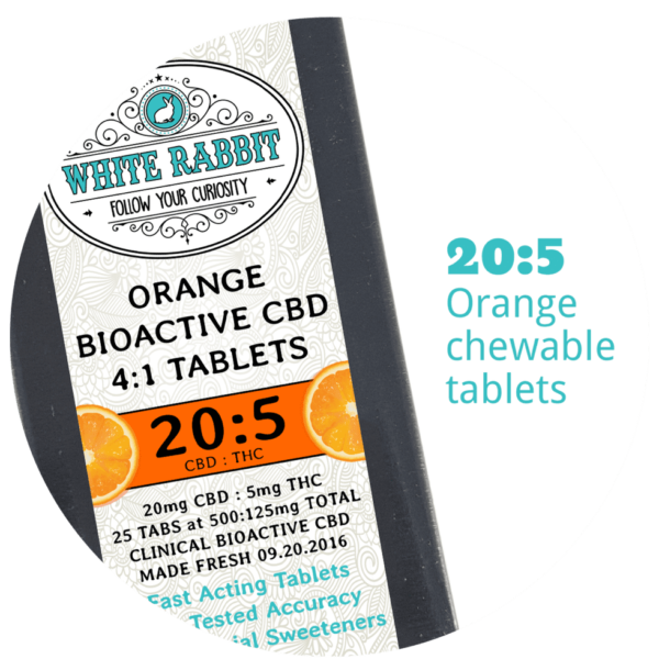 white rabbit cbd tablets